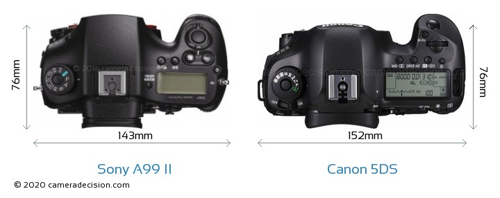 Sony A99 II vs Canon 5DS Camera Size Comparison - Top View