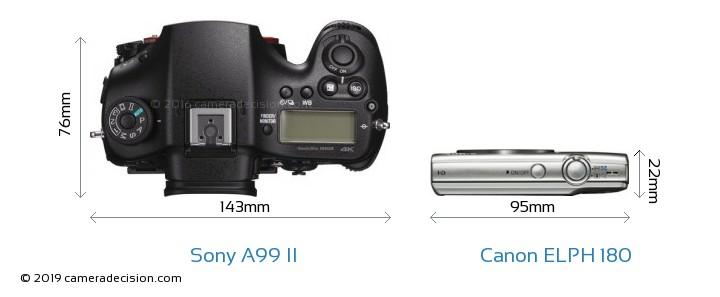 Sony A99 II vs Canon ELPH 180 Camera Size Comparison - Top View