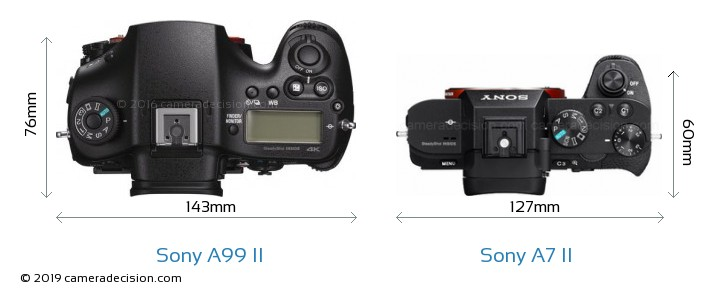 Sony A99 II vs Sony A7 II Camera Size Comparison - Top View