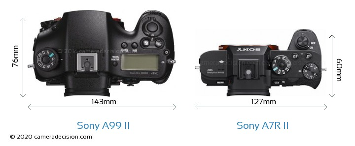 Sony A99 II vs Sony A7R II Camera Size Comparison - Top View