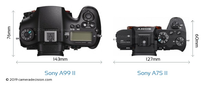 Sony A99 II vs Sony A7S II Camera Size Comparison - Top View