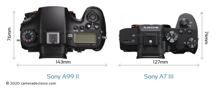 Sony A99 II vs Sony A7 III Camera Size Comparison - Top View