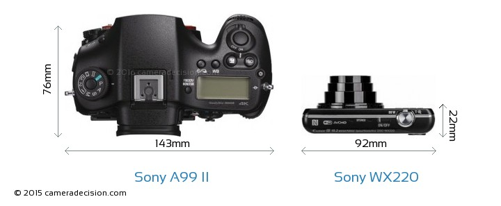 Sony A99 II vs Sony WX220 Camera Size Comparison - Top View