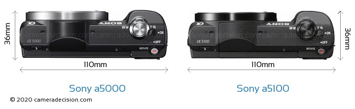 Sony a5000 vs Sony a5100 Camera Size Comparison - Top View