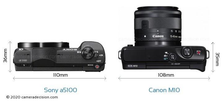 Sony a5100 vs Canon M10 Camera Size Comparison - Top View