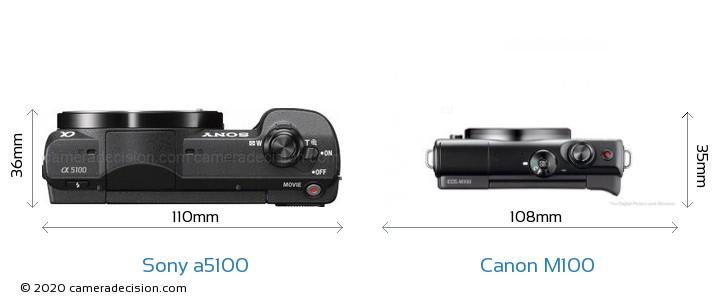 Sony a5100 vs Canon M100 Camera Size Comparison - Top View