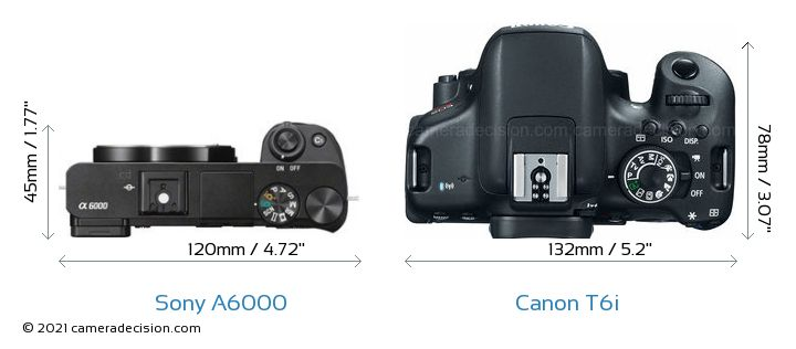 Sony A6000 vs Canon T6i Camera Size Comparison - Top View