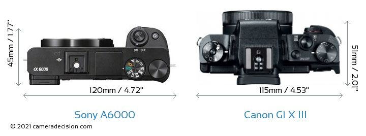 Sony A6000 vs Canon G1 X III Camera Size Comparison - Top View