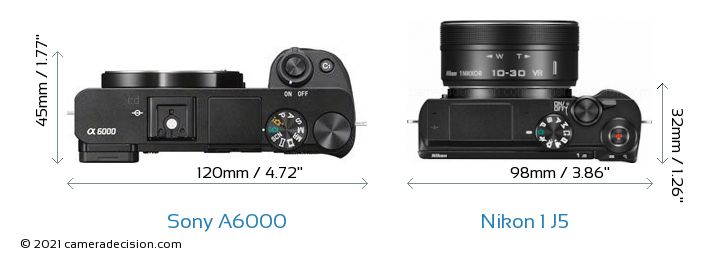 Sony A6000 vs Nikon 1 J5 Camera Size Comparison - Top View
