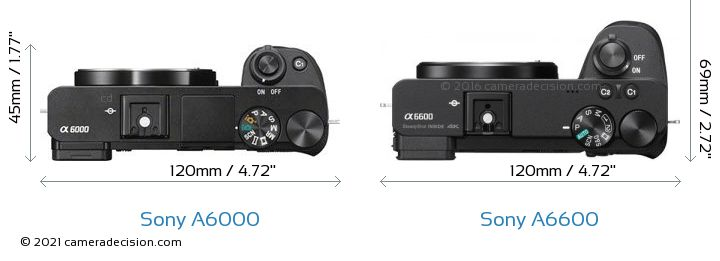 Sony A6000 vs Sony A6600 Camera Size Comparison - Top View