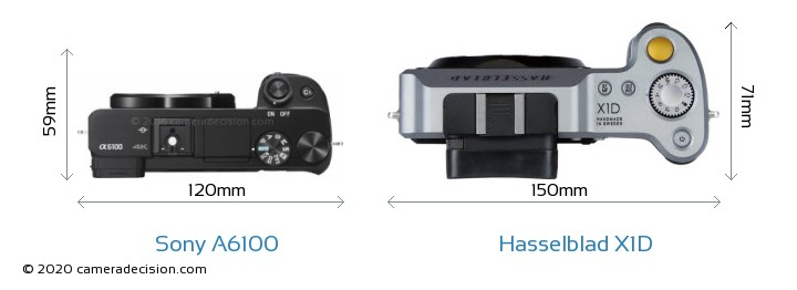 Sony A6100 vs Hasselblad X1D Camera Size Comparison - Top View