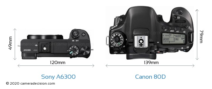 Sony A6300 vs Canon 80D Camera Size Comparison - Top View