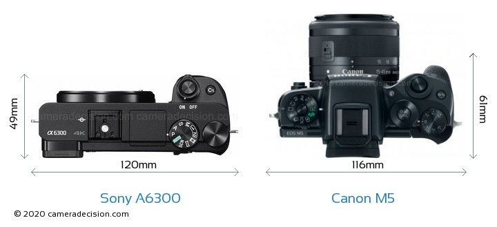Sony A6300 vs Canon M5 Camera Size Comparison - Top View