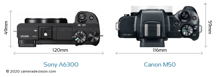 Sony A6300 vs Canon M50 Camera Size Comparison - Top View