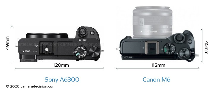 Sony A6300 vs Canon M6 Camera Size Comparison - Top View