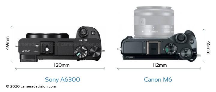 Sony A6300 vs Canon M6 Camera Size Comparison - Top View