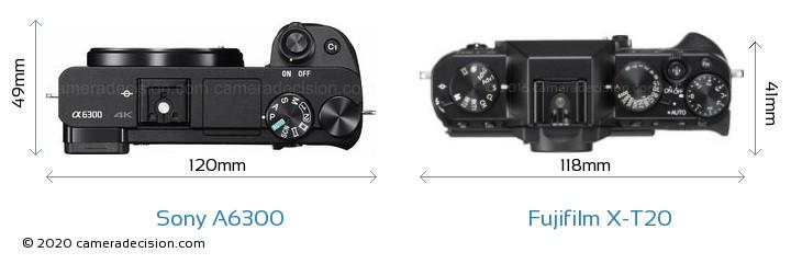 Sony A6300 vs Fujifilm X-T20 Camera Size Comparison - Top View