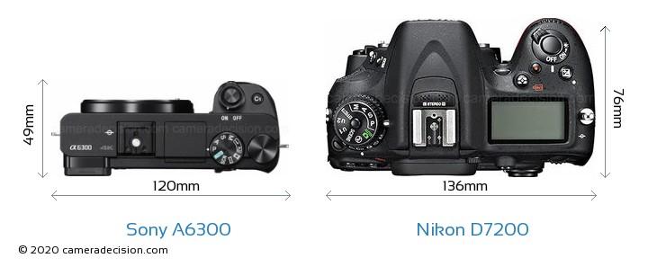 Sony A6300 vs Nikon D7200 Camera Size Comparison - Top View