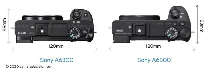 Sony A6300 vs Sony A6500 Camera Size Comparison - Top View