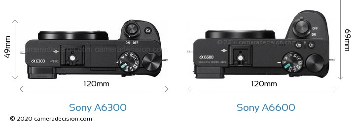 Sony A6300 vs Sony A6600 Camera Size Comparison - Top View