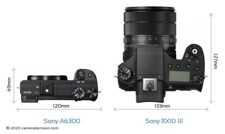 Sony A6300 vs Sony RX10 III Camera Size Comparison - Top View