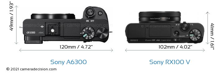 Sony A6300 vs Sony RX100 V Camera Size Comparison - Top View