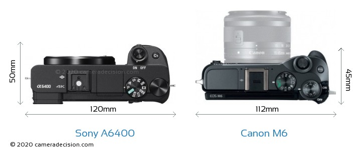 Sony A6400 vs Canon M6 Camera Size Comparison - Top View