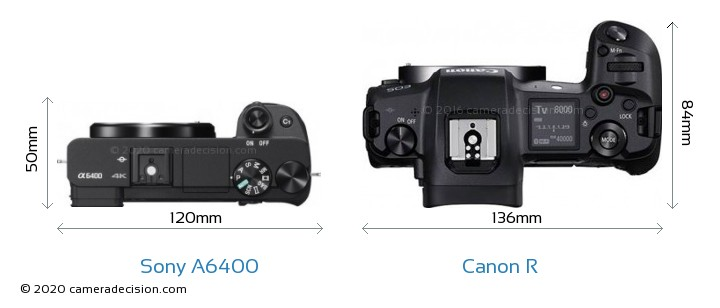Sony A6400 vs Canon R Camera Size Comparison - Top View