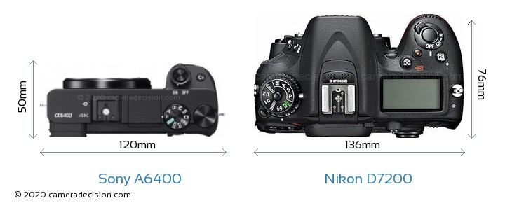 Sony A6400 vs Nikon D7200 Camera Size Comparison - Top View