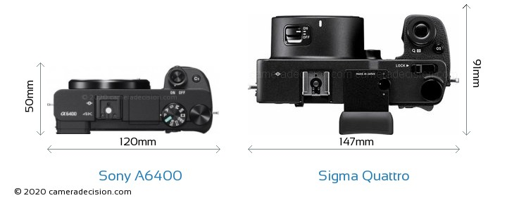 Sony A6400 vs Sigma Quattro Camera Size Comparison - Top View