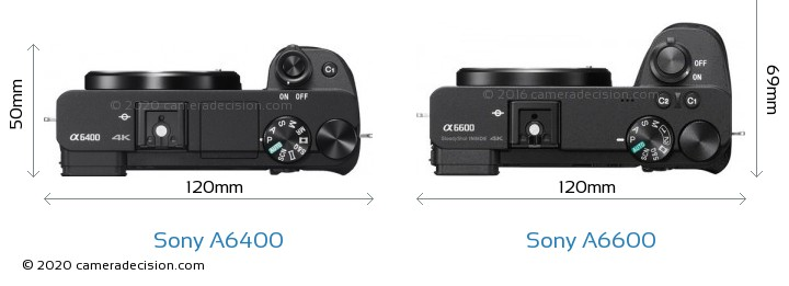 Sony A6400 vs Sony A6600 Camera Size Comparison - Top View