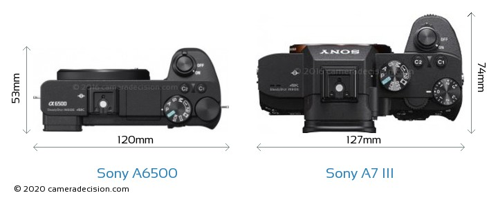 Sony A6500 vs Sony A7 III Camera Size Comparison - Top View