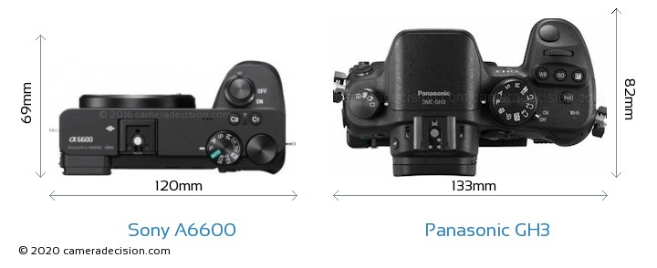 Sony A6600 vs Panasonic GH3 Camera Size Comparison - Top View