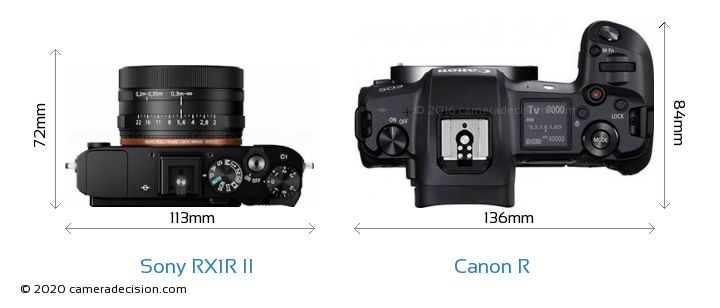 Sony RX1R II vs Canon R Camera Size Comparison - Top View