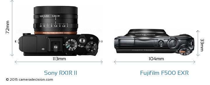 Sony RX1R II vs Fujifilm F500 EXR Camera Size Comparison - Top View