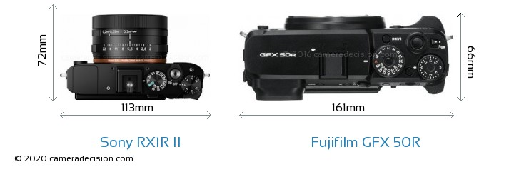 Sony RX1R II vs Fujifilm GFX 50R Camera Size Comparison - Top View