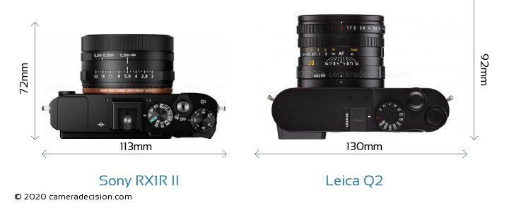 Sony RX1R II vs Leica Q2 Camera Size Comparison - Top View