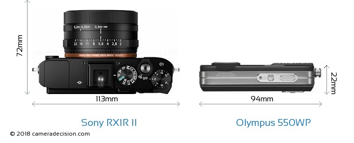 Sony RX1R II vs Olympus 550WP Camera Size Comparison - Top View