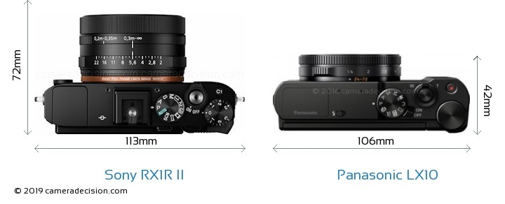 Sony RX1R II vs Panasonic LX10 Camera Size Comparison - Top View