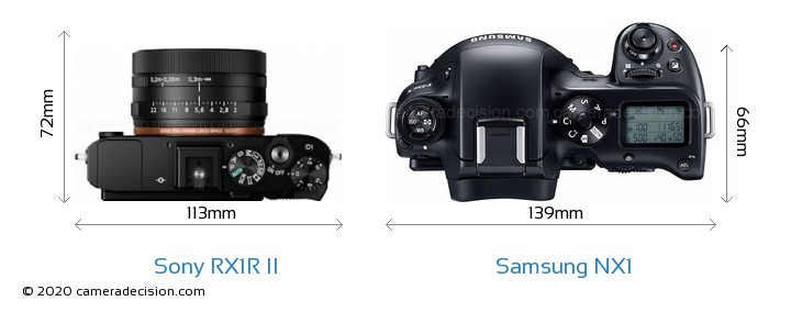 Sony RX1R II vs Samsung NX1 Camera Size Comparison - Top View