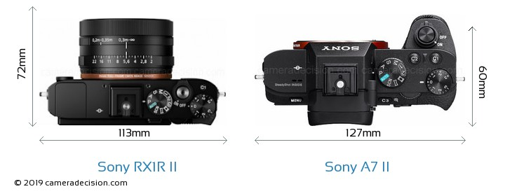 Sony RX1R II vs Sony A7 II Camera Size Comparison - Top View