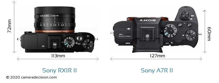Sony RX1R II vs Sony A7R II Camera Size Comparison - Top View
