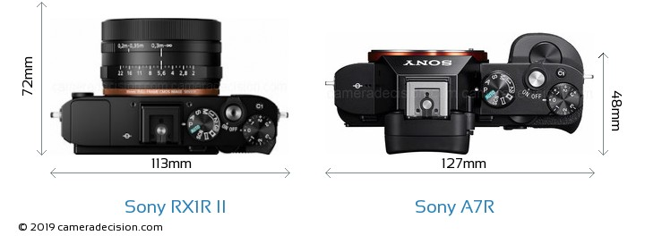 Sony RX1R II vs Sony A7R Camera Size Comparison - Top View