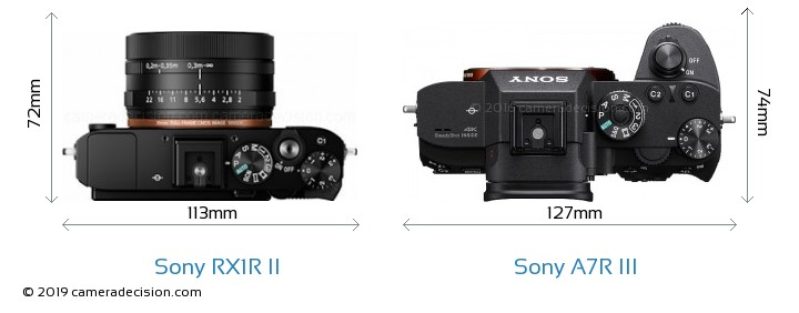 Sony RX1R II vs Sony A7R III Camera Size Comparison - Top View