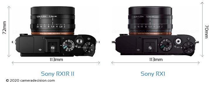 Sony RX1R II vs Sony RX1 Camera Size Comparison - Top View