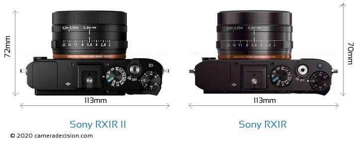 Sony RX1R II vs Sony RX1R Camera Size Comparison - Top View