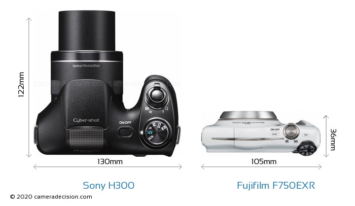 Sony H300 vs Fujifilm F750EXR Camera Size Comparison - Top View