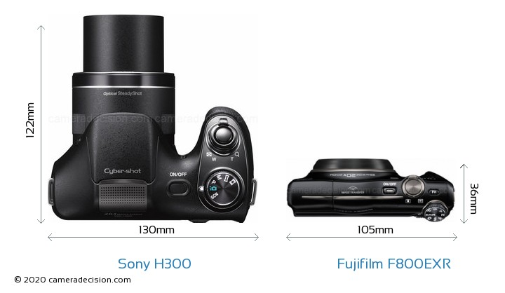 Sony H300 vs Fujifilm F800EXR Camera Size Comparison - Top View