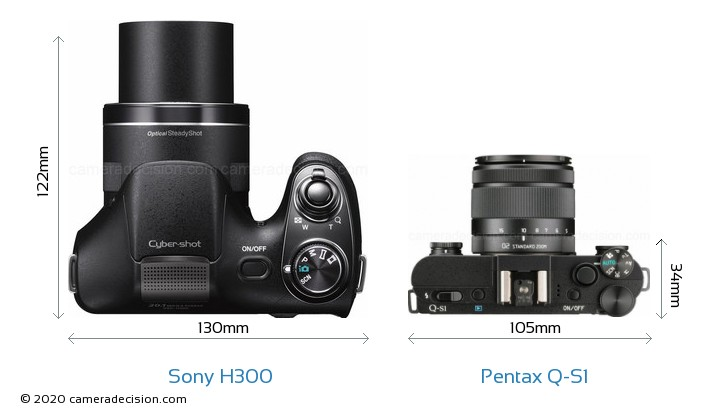 Sony H300 vs Pentax Q-S1 Camera Size Comparison - Top View