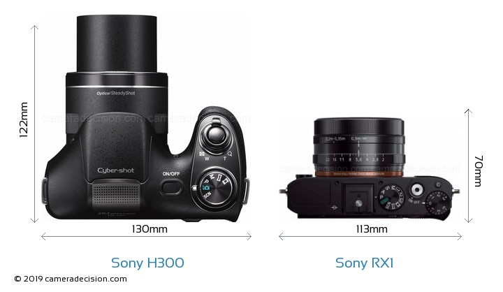 Sony H300 vs Sony RX1 Camera Size Comparison - Top View